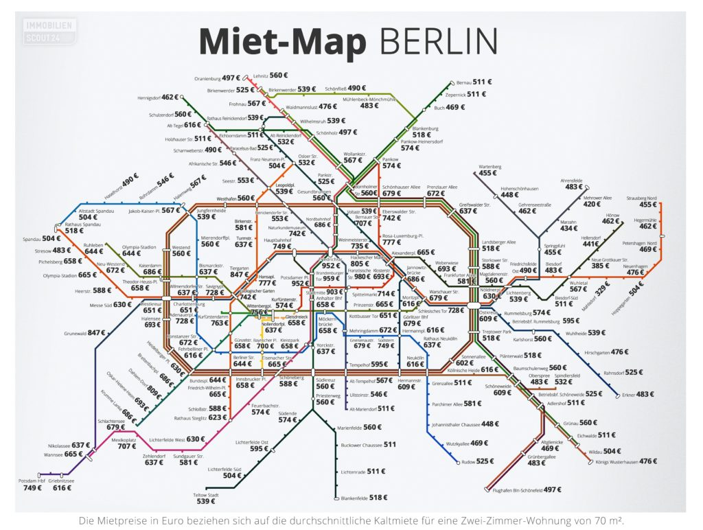 Carte des loyers de Berlin par quartier